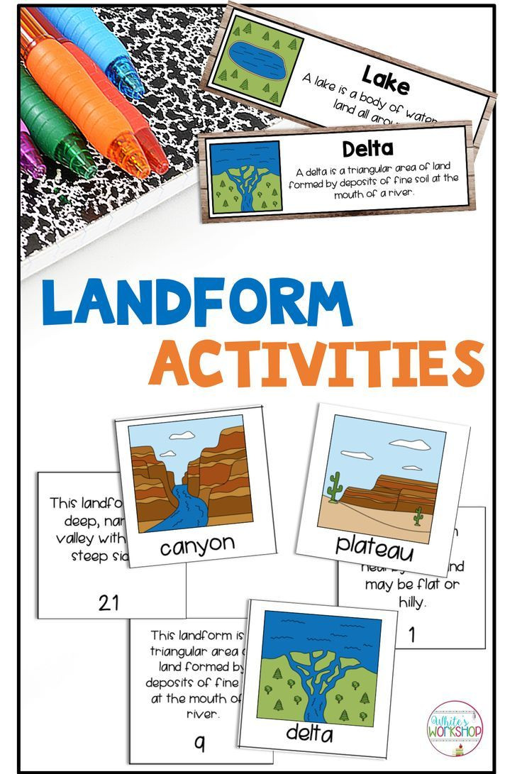 Landforms 3rd Grade Worksheets Landform Activities and Worksheets