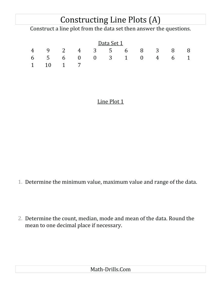 Line Plots 5th Grade Worksheets 40 Clever Line Plot Worksheets for You