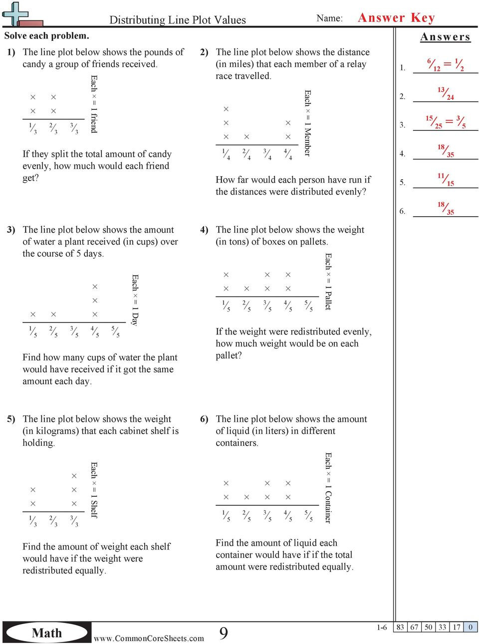Line Plots 5th Grade Worksheets Math Distributing Line Plot Values Answers Name Pdf
