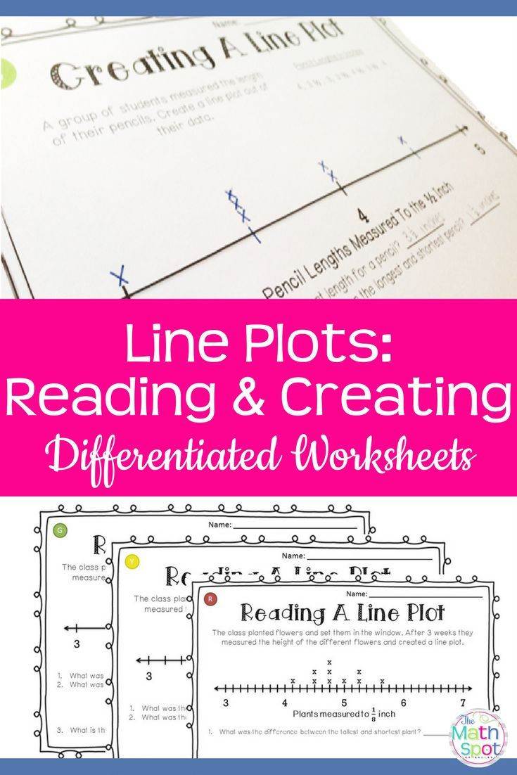 Line Plots Worksheets 4th Grade Line Plots Worksheets Distance Learning Packet