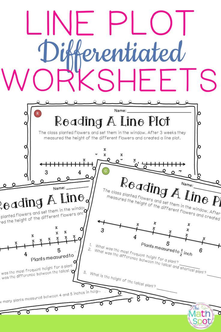 Line Plots Worksheets 4th Grade Line Plots Worksheets Hands Math