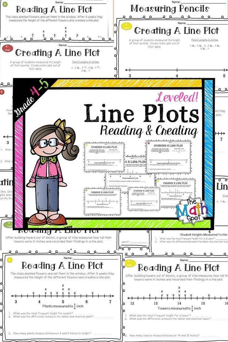Line Plots Worksheets 4th Grade Line Plots Worksheets Ideal for Distance Learning
