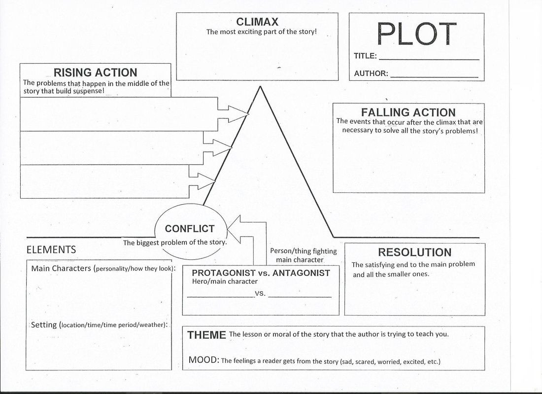 Line Plots Worksheets 4th Grade Pin by Miss Gutierrez On Reading