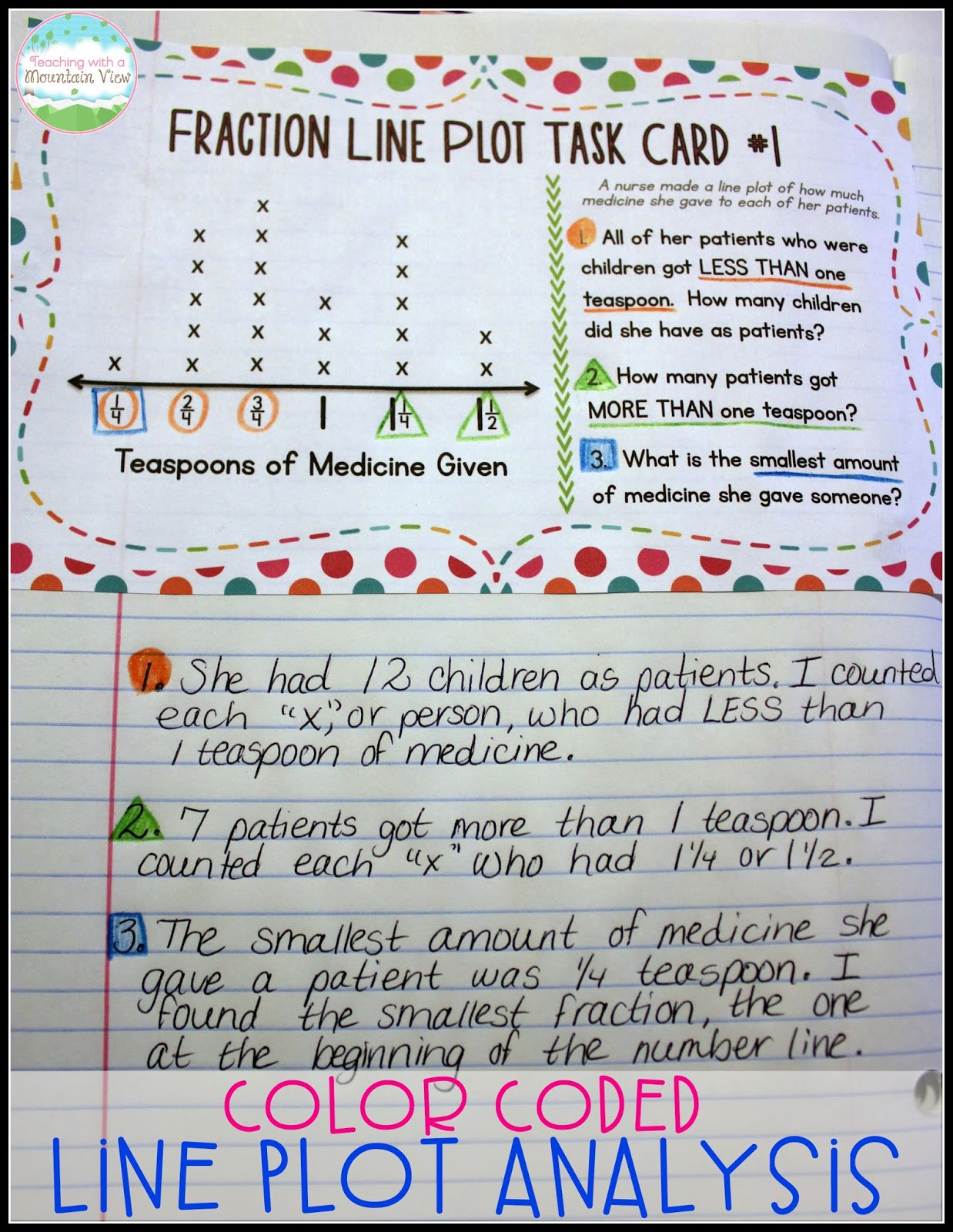 Line Plots Worksheets 4th Grade Teaching with A Mountain View Line Plot Activities and
