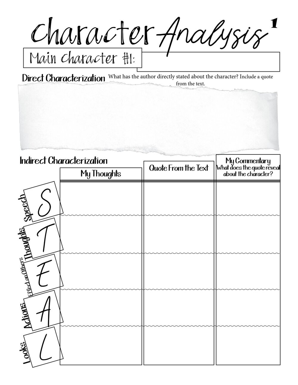 Literary Elements Worksheets High School 10 Mini Lessons for Teaching Literary Analysis — Teach