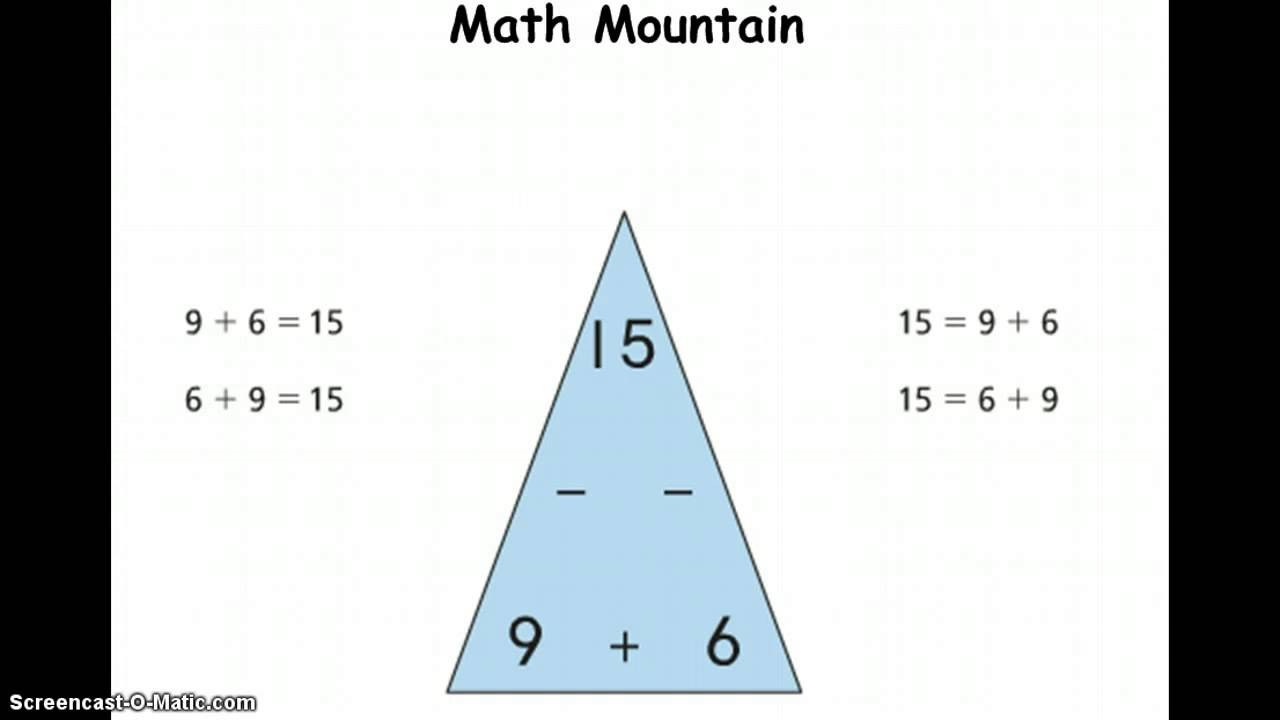 Math Mountain Worksheets 2nd Grade Grade 2 Math Math Mountains