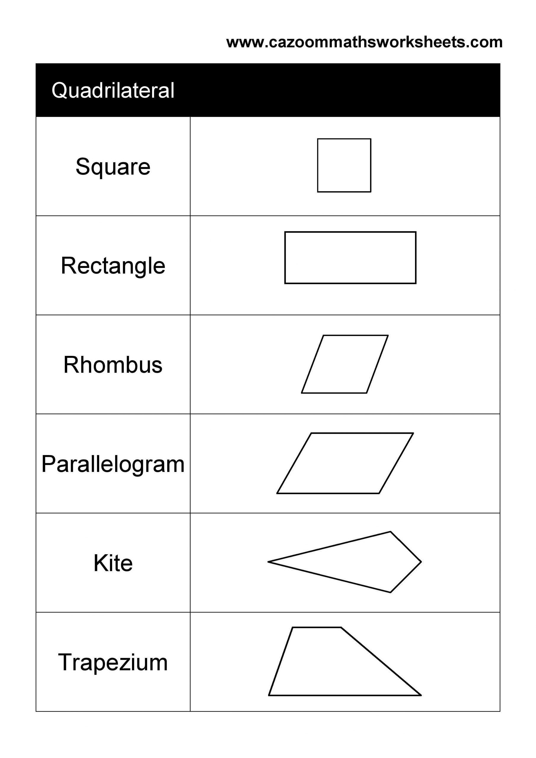 Quadrilaterals 3rd Grade Worksheets Pin On Grade Main Idea Worksheets