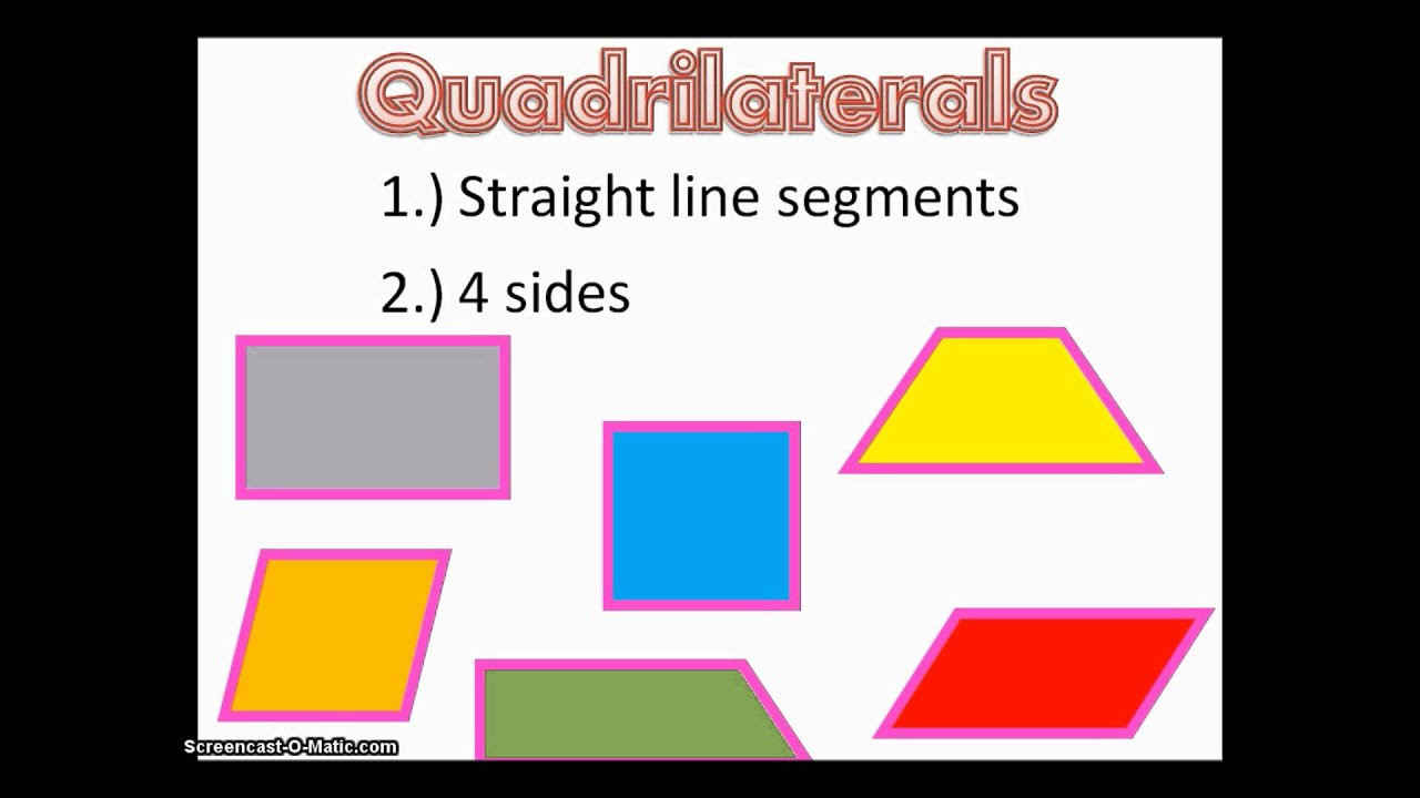 Quadrilaterals 3rd Grade Worksheets Shapes Quadrilaterals solutions Examples songs Videos