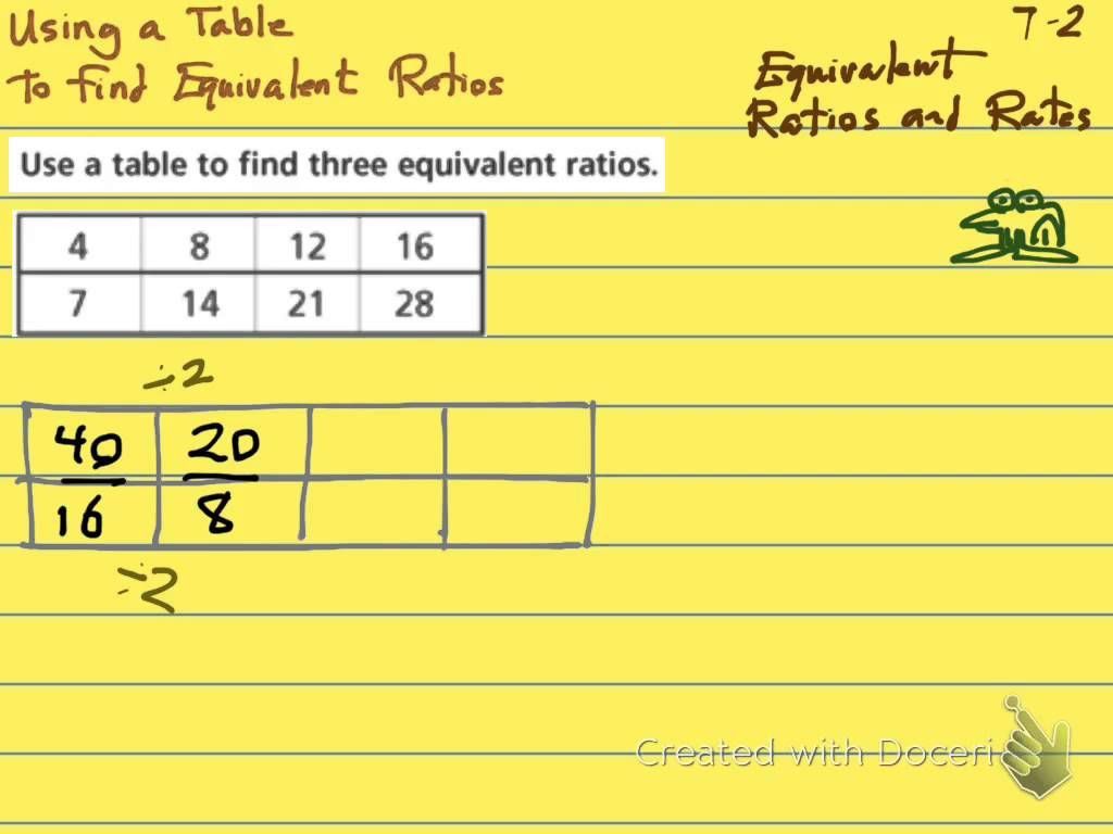Ratio Tables 6th Grade Worksheets Easy Ratio Tables Worksheets