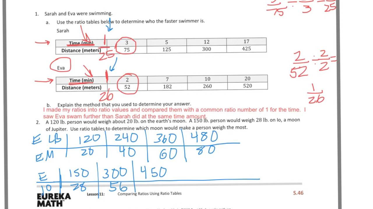 Ratio Tables 6th Grade Worksheets Paring Ratios Using Ratio Tables solutions Examples