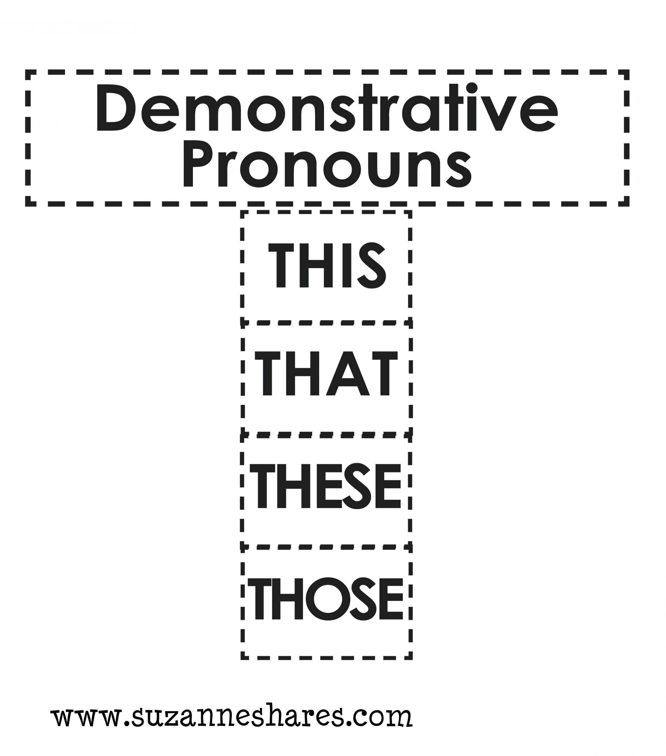 Relative Pronouns Worksheets 4th Grade Interrogative Pronouns Worksheets for Kids – Momami