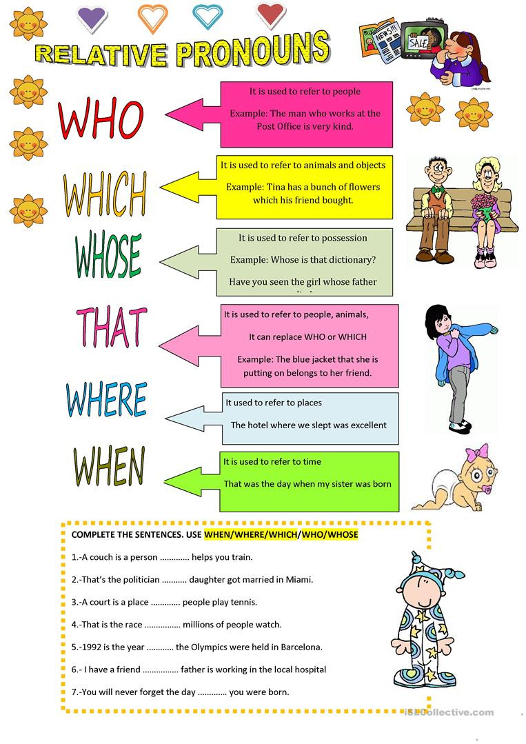 Relative Pronouns Worksheets 4th Grade Non Fiction Text Features Relative Pronouns Text