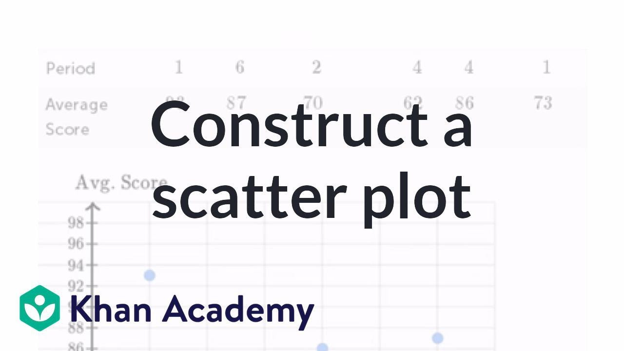 Scatter Plot Worksheet 5th Grade Constructing A Scatter Plot Video