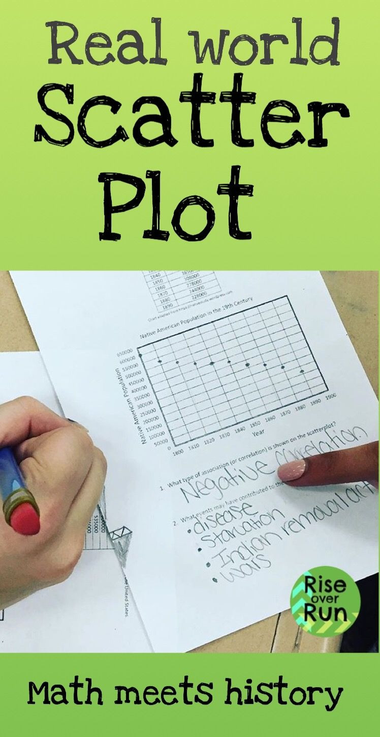 Scatter Plot Worksheets 8th Grade Scatter Plot Practice Worksheet for 8th Grade Math or
