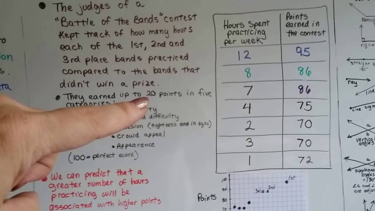 Scatter Plot Worksheets 8th Grade Scatter Plots Examples solutions Videos Worksheets