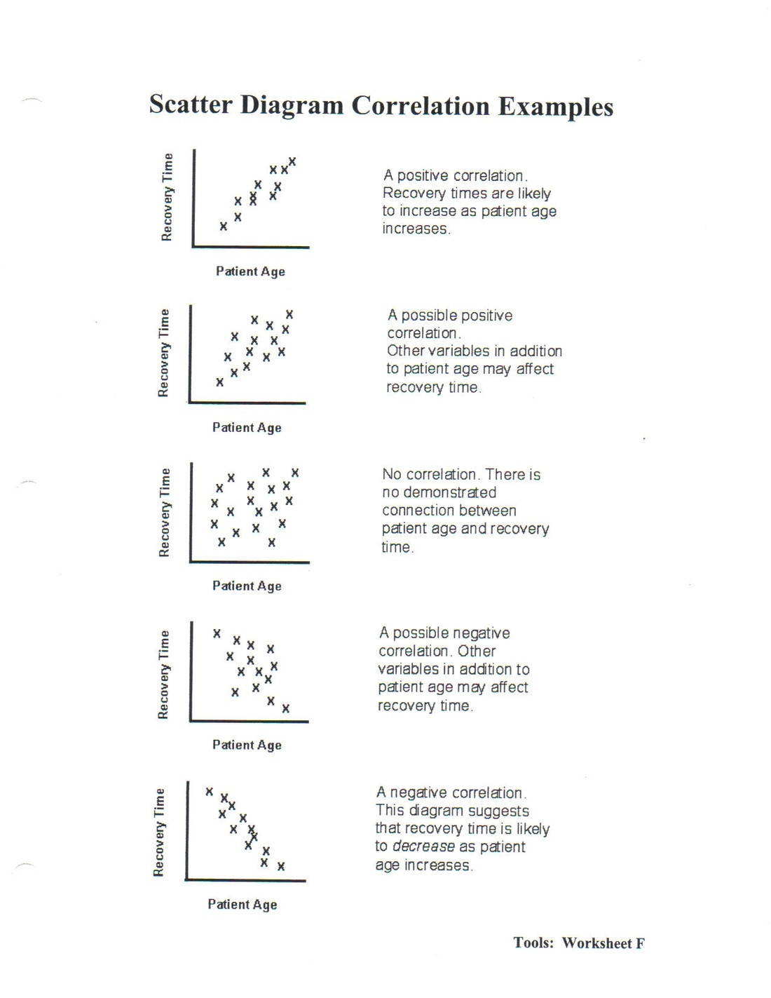Scatter Plot Worksheets 8th Grade Unit 6 8th Grade Math Mecca