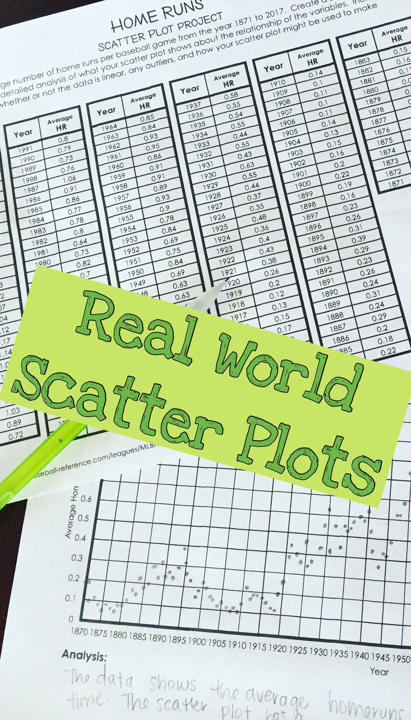Scatter Plots Worksheets 8th Grade Scatter Plot Project with Real World Sports Data