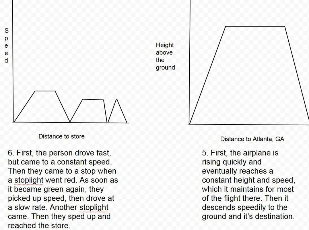 Scatter Plots Worksheets 8th Grade Scatterplot Worksheet