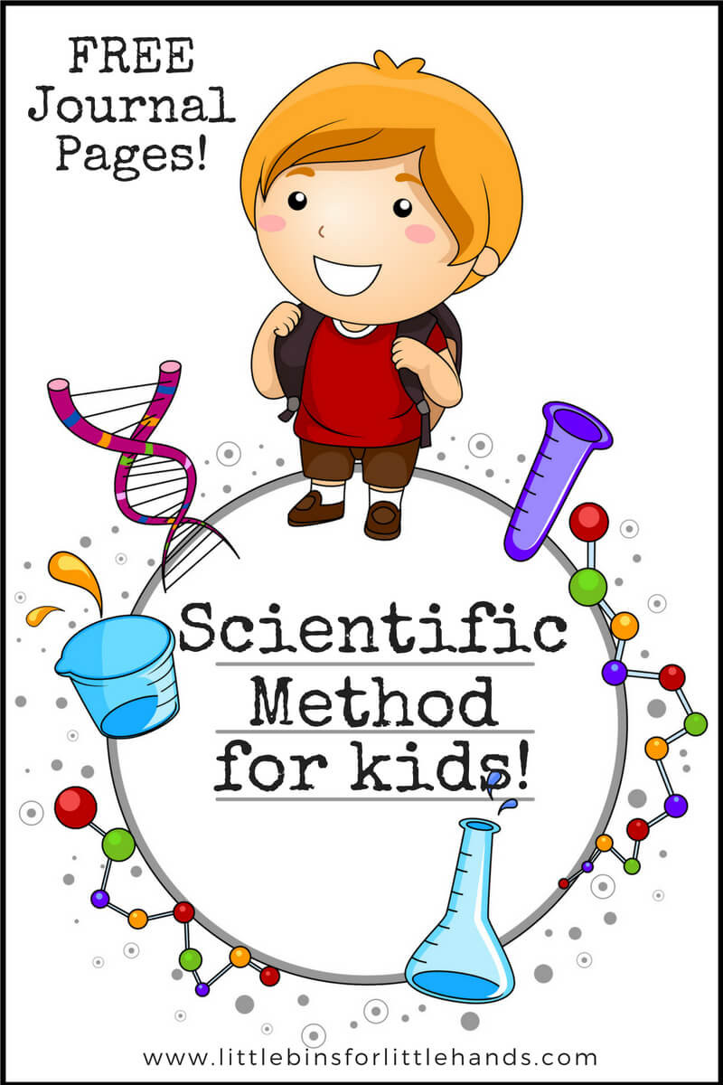 Scientific Method 3rd Grade Worksheet Scientific Method for Kids with Examples
