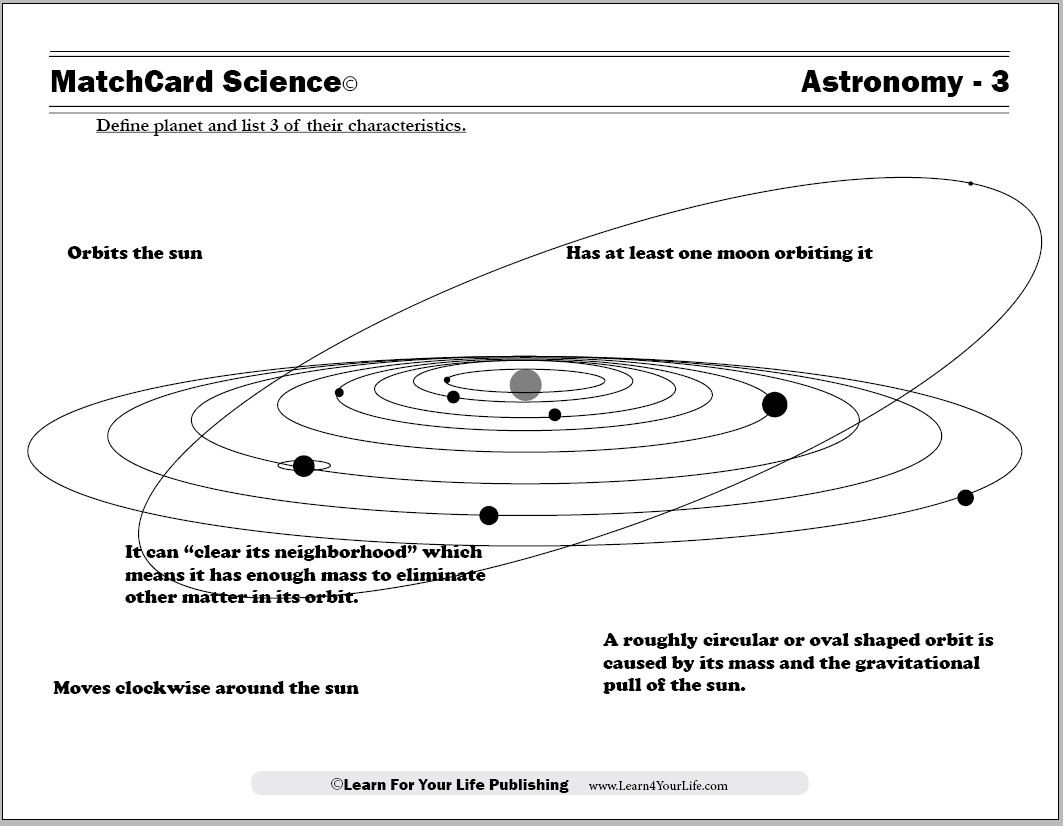 Solar System Worksheet Middle School Definition Of Planet