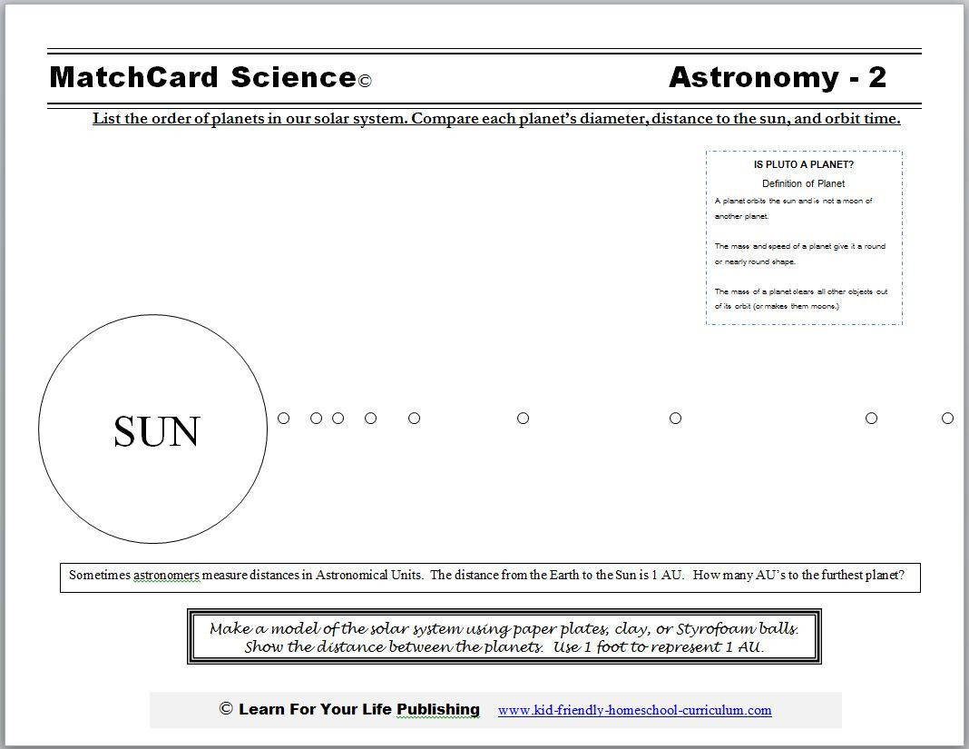 Solar System Worksheet Middle School solar System for Kids