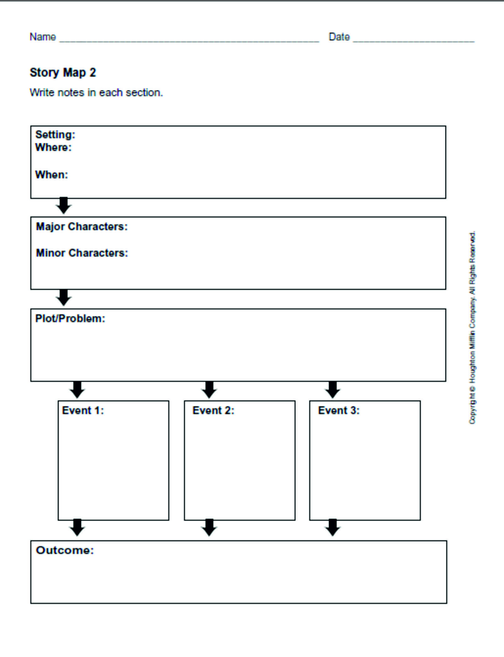 Story Elements Worksheets 4th Grade Story Elements Worksheets 3rd Grade