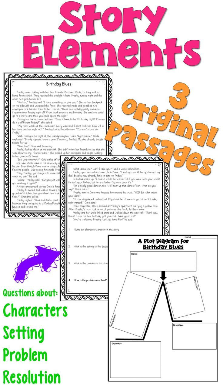 Story Elements Worksheets 4th Grade Story Elements Worksheets Pdf and Digital