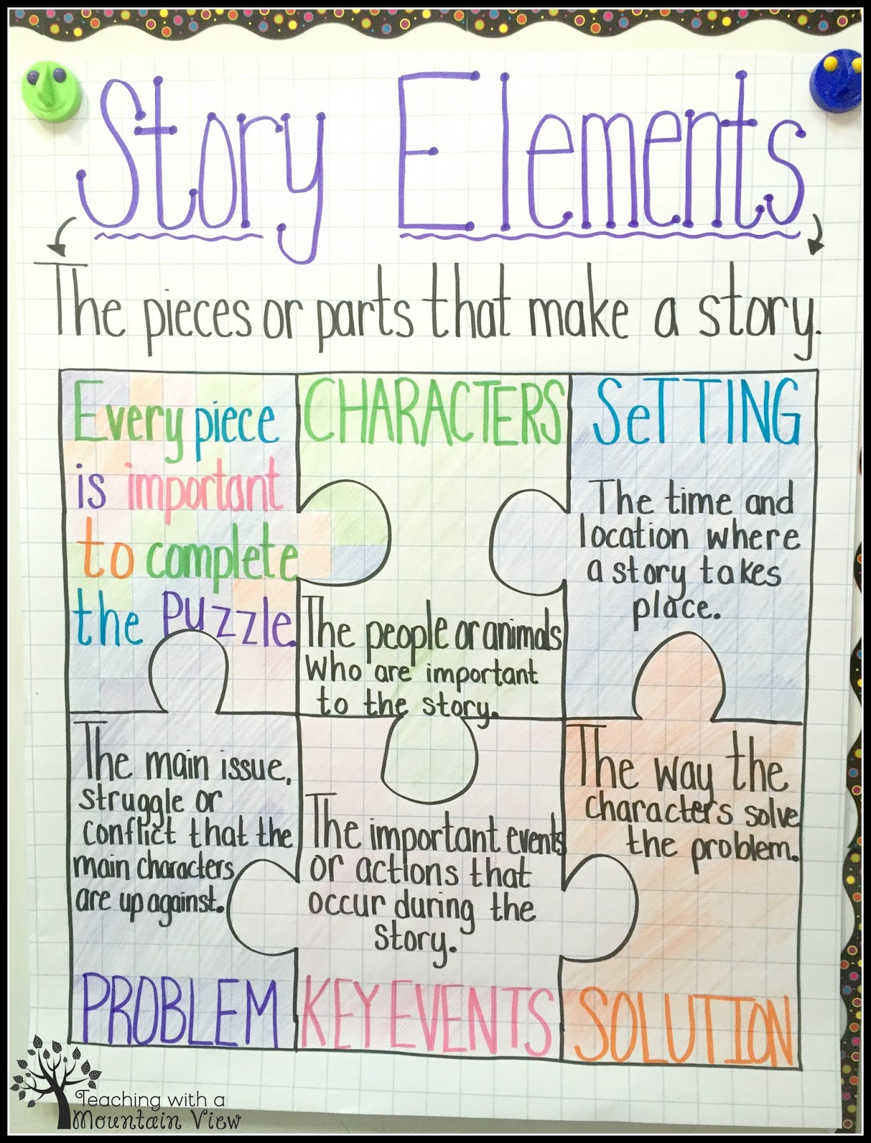 Story Elements Worksheets 4th Grade Teaching with A Mountain View Teaching Story Elements & A