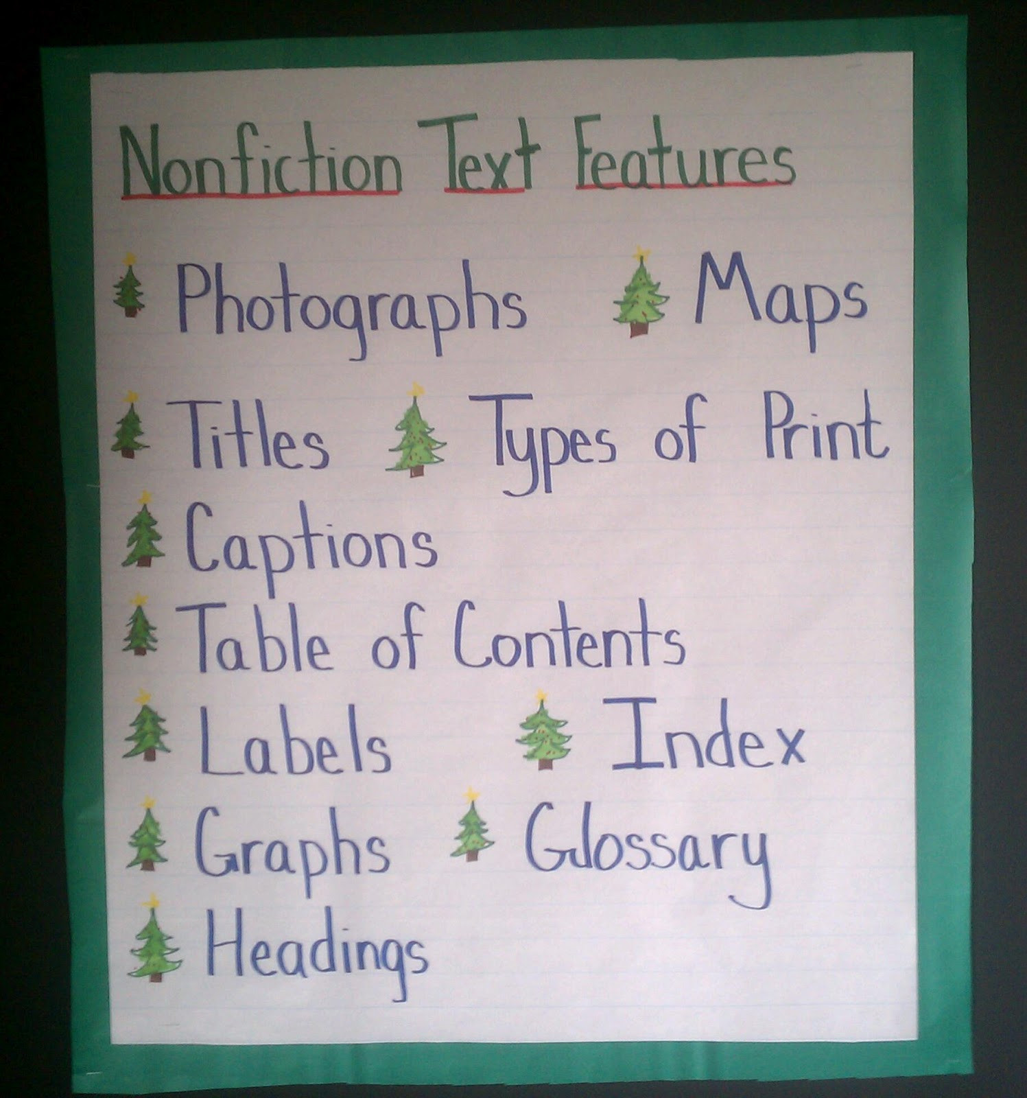 Text Feature Worksheet 3rd Grade Identifying Text Features 3rd Grade Allaneggleston S Blog