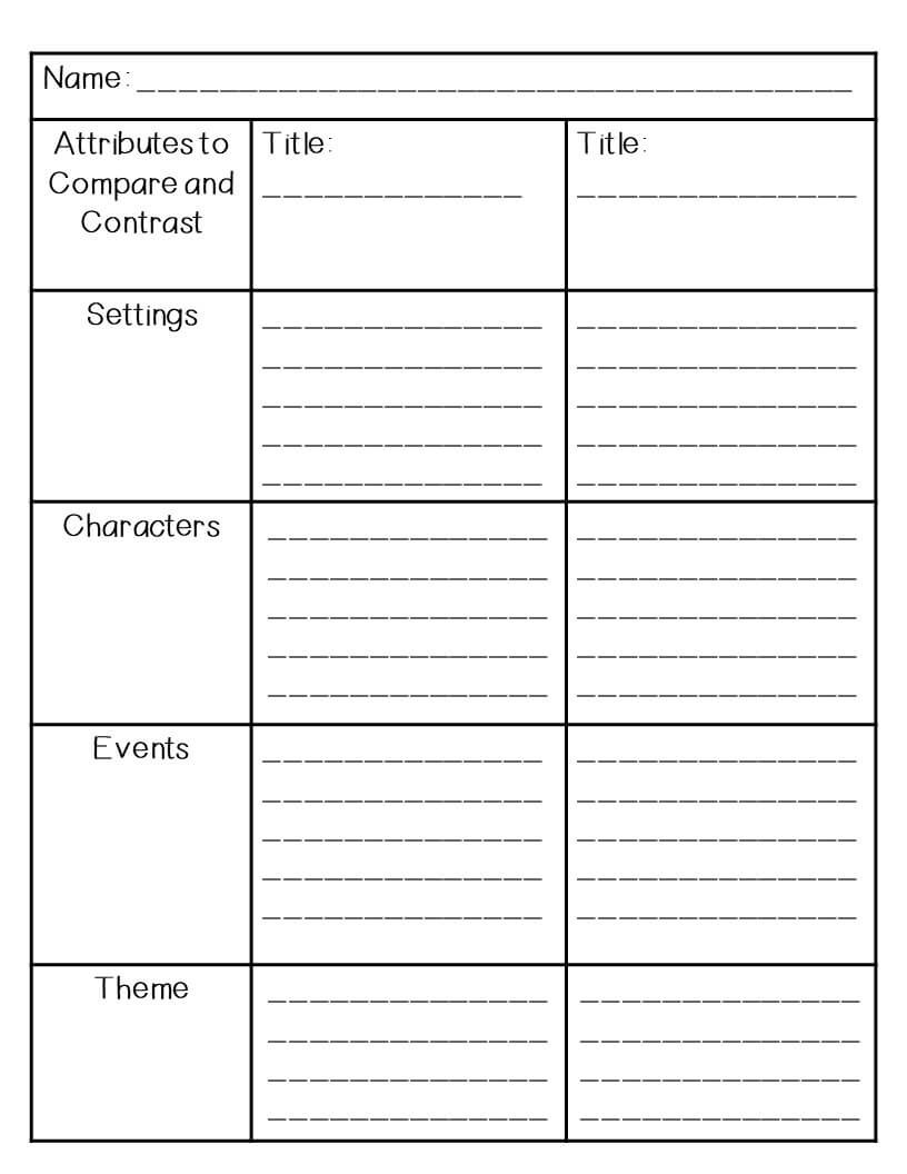 Text Features Worksheet 5th Grade the Teacher Next Door