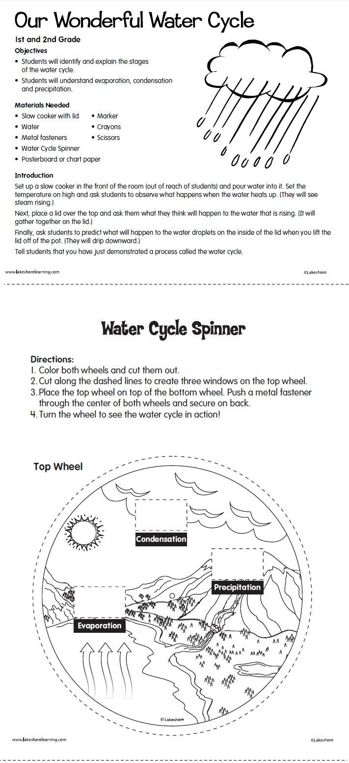 Water Cycle Worksheet 2nd Grade Our Wonderful Water Cycle Lesson Plan From Lakeshore