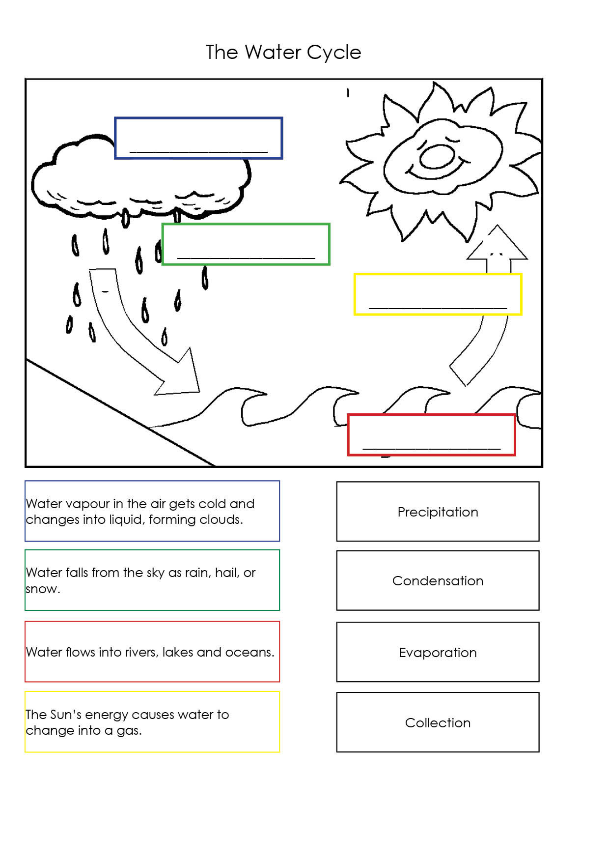 Water Cycle Worksheet 4th Grade 28 [ Worksheets Water ]