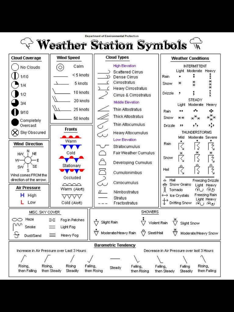 Weather Map Worksheet Middle School Weather Map Symbols